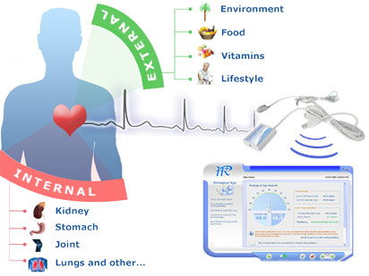 Health Reviser - visual illustration how it works